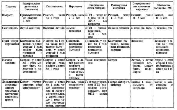 Коклюш - симптомы у детей, лечение и профилактика 31