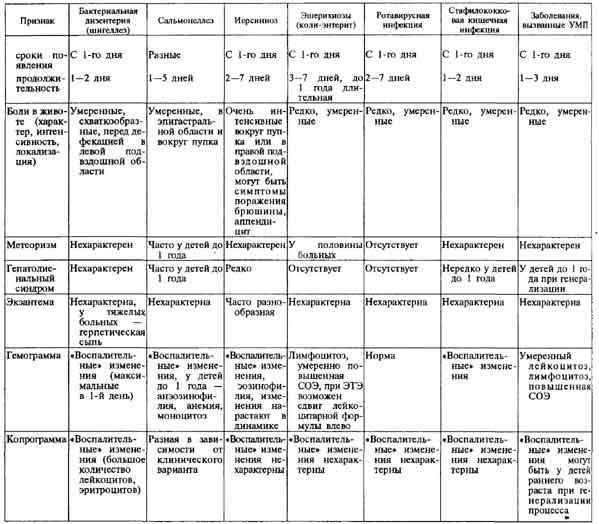 Низкоуглеводная диета при диабете 2 типа форум